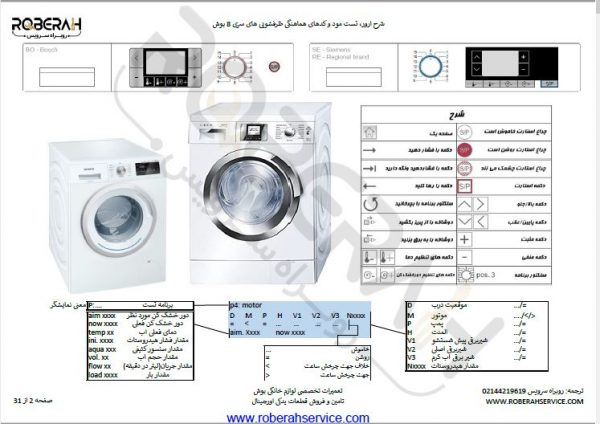 نقشه انفجاری سه بعدی و شرح ارور ماشین لباسشویی روبراه سرویس | تعمیرکار لوازم آشپزخانه